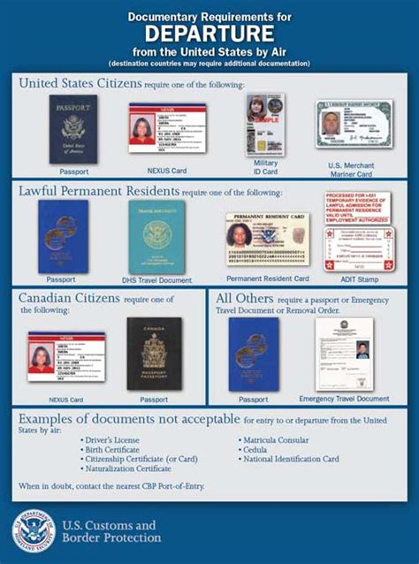 International Travel Document Requirements   United Airlines