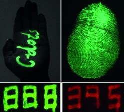 A Biocompatible Fluorescent Ink Based on Water‐Soluble