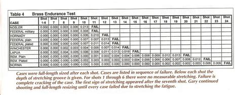 Case head separation or sizing die marks? - Page 2