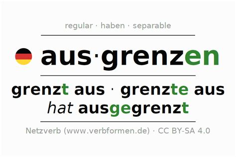 Conjugation ausgrenzen (exclude) | All forms, examples